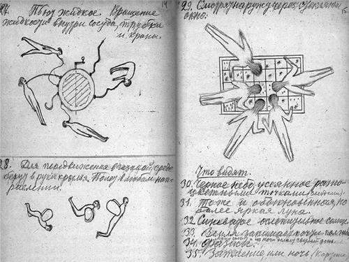 Рисунки Циолковского