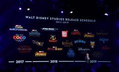 Представлен график релизов Disney на 2018-19 годы